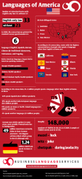 Business Language Services Languages of America [INFOGRAPHIC]